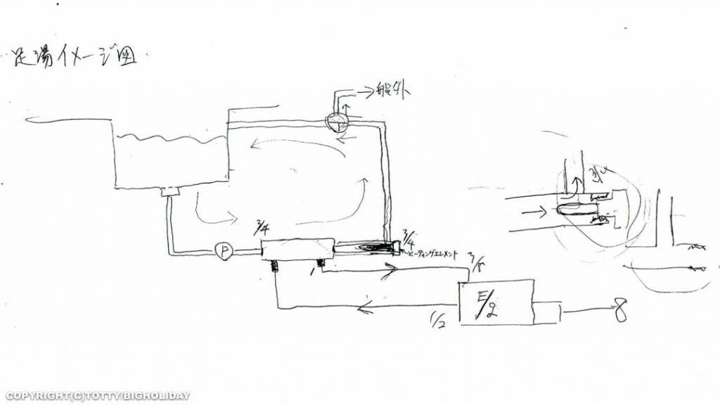 ダイビングボート足湯設計図